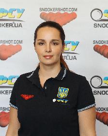 Лісовенко Ганна Миколаївна