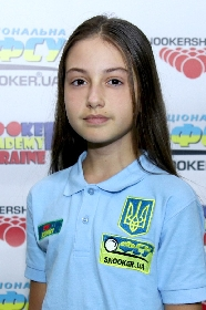 Bakulina Yana