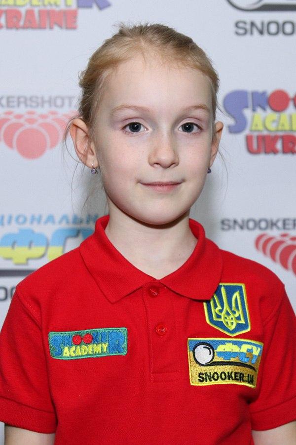 Chernenko Kateryna
