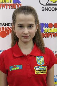 Pylypyshyna Daria