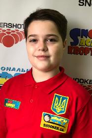 Skorokhod Nazar