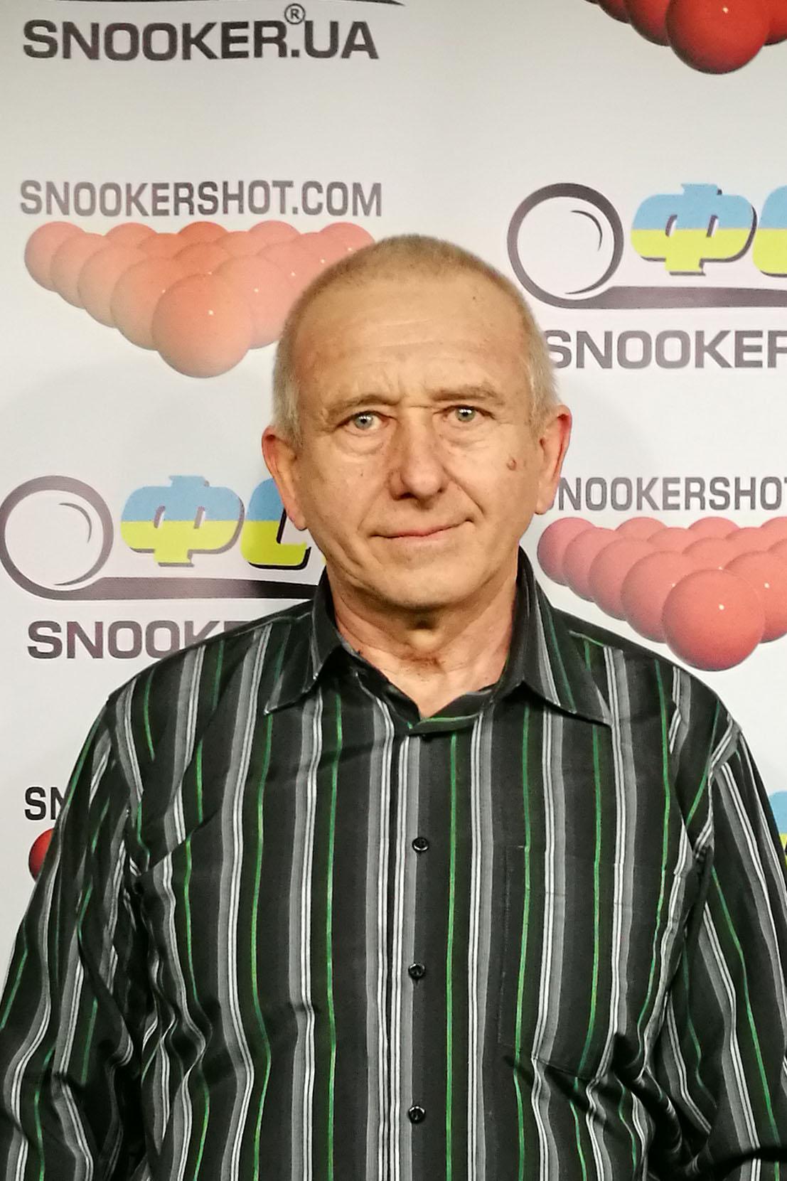 Ivaniv Svyatoslav