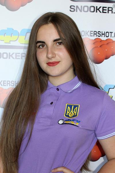 Zolotukhina Oleksandra