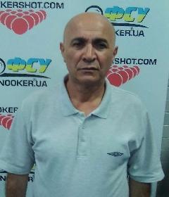Rzaev Mahir