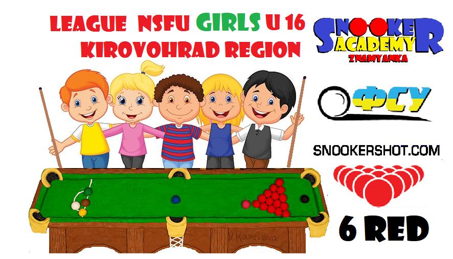 League 6 red NSFU U 16 girls Kirovohrad region. Stage I  - round 3